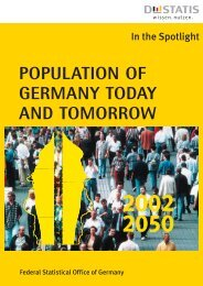 Population of Germany today and tomorrow - Mzes