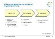 weitere Folien - ATB Arbeit, Technik und Bildung GmbH