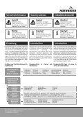 Hydraulik Katalog Hydraulic catalog Catalogue d'hydraulique - Page 3