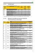 strukturierter Qualitätsbericht von 2004 - Page 7