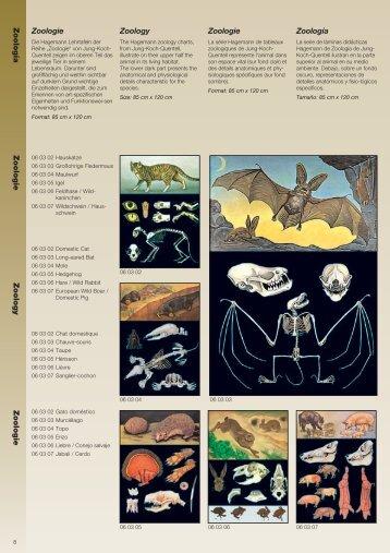 Zoología Zoologie Zoology Zoologie Zoologie Zoology ... - Eurofysica