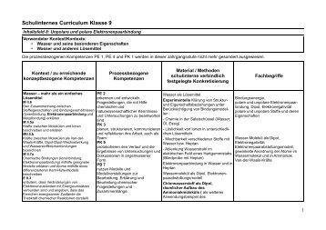 Curriculum für das Fach Chemie in Klasse 9 - Ritzefeld-Gymnasium