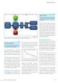 PDF: Geschäfte in Nullkommanichts - Seite 3
