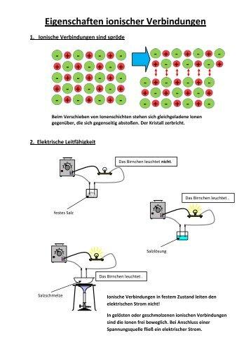 Eigenschaften ionischer Verbindungen - Lo-net2