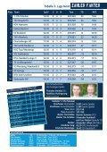 TSV BURGDORF II - 1. VfL Potsdam - Page 5
