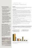 JPMorgan Funds – - primeit.eu - Seite 2