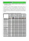 Grünbuch für einen Europäischen Rechtspfleger als PDF - Page 7