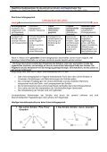 Situativer Kontext Situativer Kontext - Seite 3