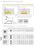 Spiegel-Werfer-Systeme - Page 6