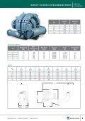 PDF Download - Spraying Systems Deutschland GmbH - Page 5