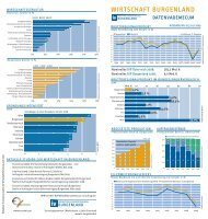 Wirtschaft BurgenlanD - IV-Mitgliederservice Login