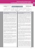 TRANSTECHNA Katalog 2014 - Seite 6