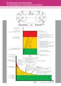 TRANSTECHNA Katalog 2014 - Seite 7