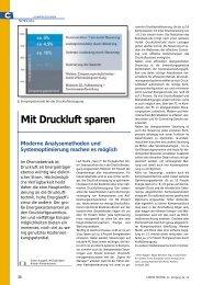 Mit Druckluft sparen - Pharma+Food