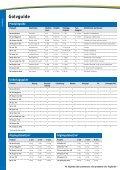 Komplett Broschyr Combimix - Page 4