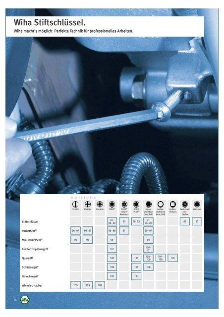 Wiha Stiftschl/üssel mit F/ähnchengriff TORX/® br/üniert 03729 T10 x 40 mm
