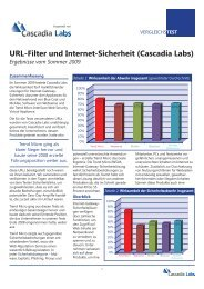 URL-Filter und Internet-Sicherheit (Cascadia Labs) - Trend Micro