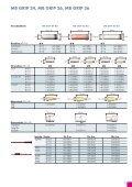 MIG-MAG - Katalog - LWB WeldTech AG - Seite 7
