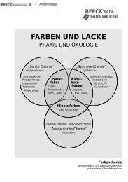 Farben und Lacken - FORM & FARBE