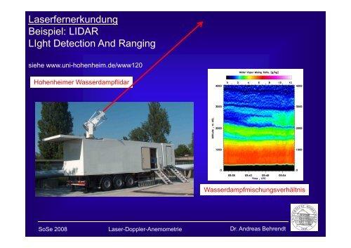Laser-Doppler-Anemometrie