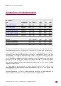 Vom automatisierten Timing der Wandelanleihen profitieren! - Seite 6