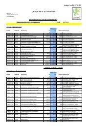 Änderungsliste 2013 - Landkreis Göppingen