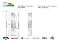 Gerolsteiner-Junior Race bis 10J (PDF) - Gerolsteiner TOUR ...