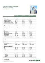 Datenblatt 600 bis 1000 kW