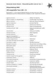 Liste ausgestellter Pilz-Taxa 2005 - Botanischer Garten