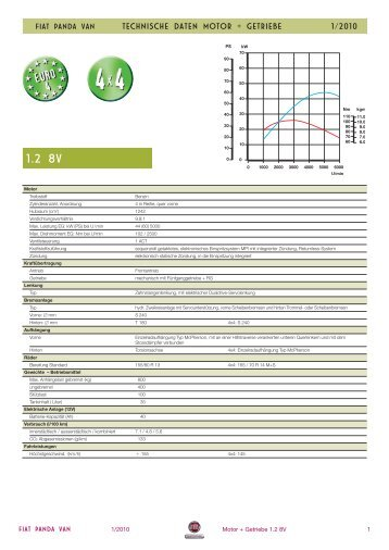 Motoren & Getriebe - Daniel Luder AG
