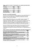 Hent som pdf - Ledernes Hovedorganisation - Page 3