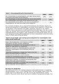 Hent som pdf - Ledernes Hovedorganisation - Page 6