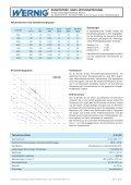 Kontrollierte Wohnungslüftung COMFORT-VENT® G 90-380 - Seite 3