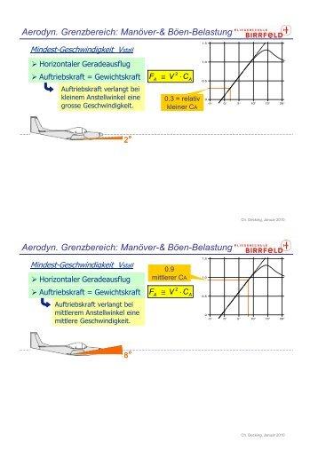 Aerodyn Grenzbereich 3 Manoever Belast.pdf