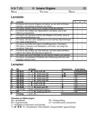 N & T (R) III Innere Organe 00 Lernziele: Lernplan: - Gegenschatz.net