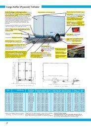 Cargo Koffer (Plywood) Tieflader - Fahrzeugbau Spitzer