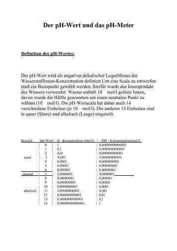Der pH-Wert und das pH-Meter