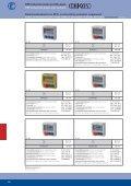 Steckdosen- kombination ESTK Socket combinations ESTK - ELTRON - Seite 2