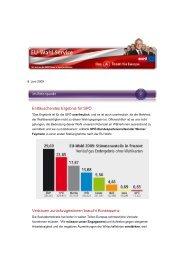 Enttäuschendes Ergebnis für SPÖ Vertrauen ... - SPÖ Stockerau
