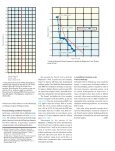 Drilling Straight Down - Schlumberger - Page 4