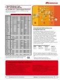Meterman Katalog 2006/2007 als pdf-File - Grieder Elektronik ... - Seite 3