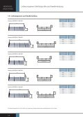Montageanleitung für Stehfalzprofile FALZRIPP - Aluform System ... - Seite 6