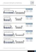 Montageanleitung für Stehfalzprofile FALZRIPP - Aluform System ... - Seite 7