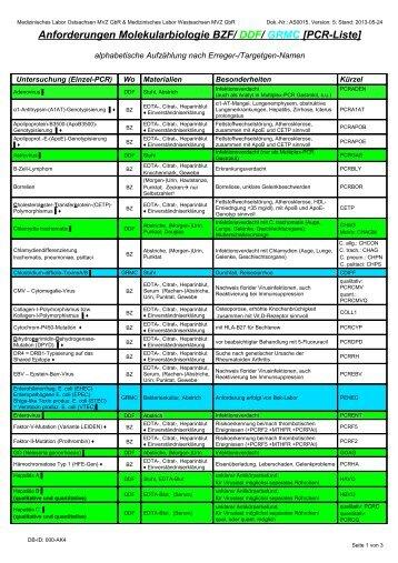 PDF Download - Medizinisches Labor Ostsachsen