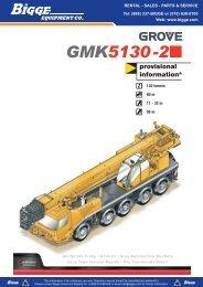 GMK 5130