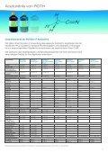 FLÜSSIGKEITSCHROMATOGRAPHIE Bewährte Produktlinien für ... - Seite 3