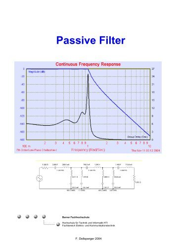 Passive Filter - Fritz Dellsperger