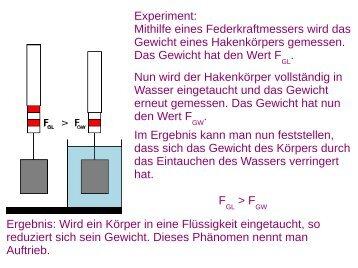 F - bei Schlaefendorf.de
