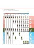 FMCS Broschüre - schoeller®-works - Seite 5