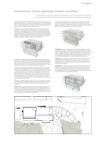 1. Preis: Angebaut (pdf) - Kunstmuseum Bern
